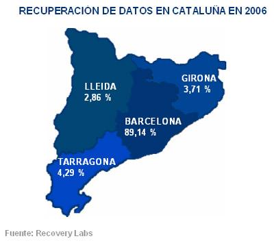 informe-catalunya-2006-1