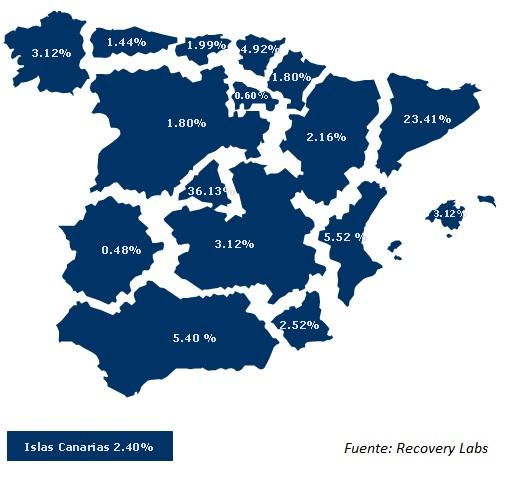Recuperación de datos por Comunidad Autónoma