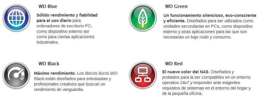 Modelos de discos Duros de Western Digital