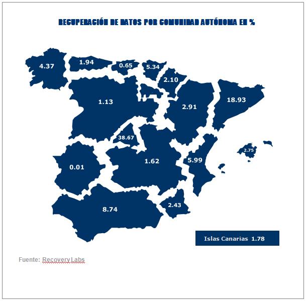 Mapa_CCAA_2014